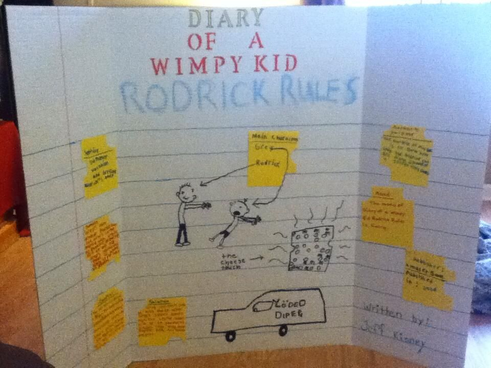 Reading fair project diary of a wimpy kid rodrick rules for Diary of a wimpy kid crafts