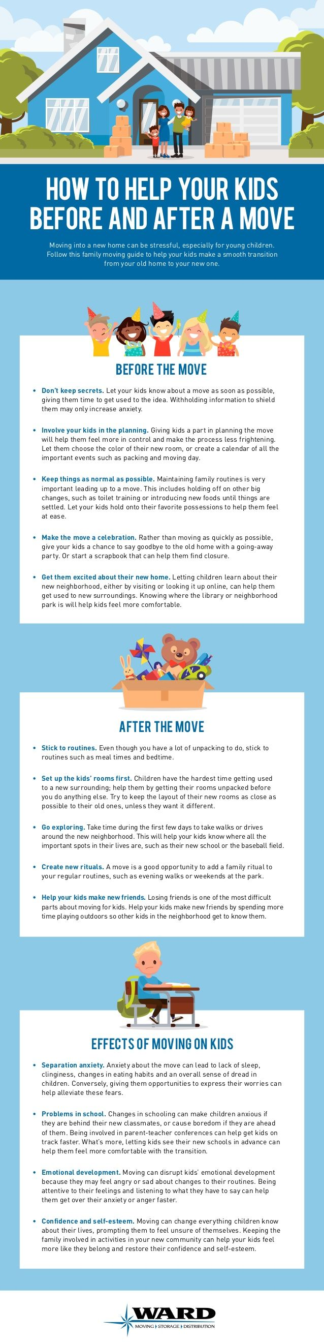 Helping Your Kids Before And After A Move
