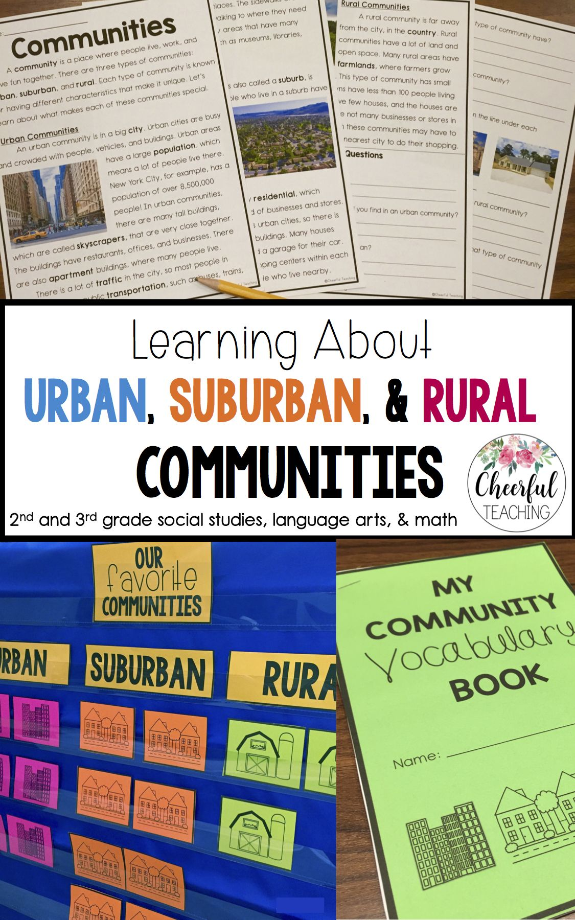 Urban Suburban And Rural Communities With Powerpoint