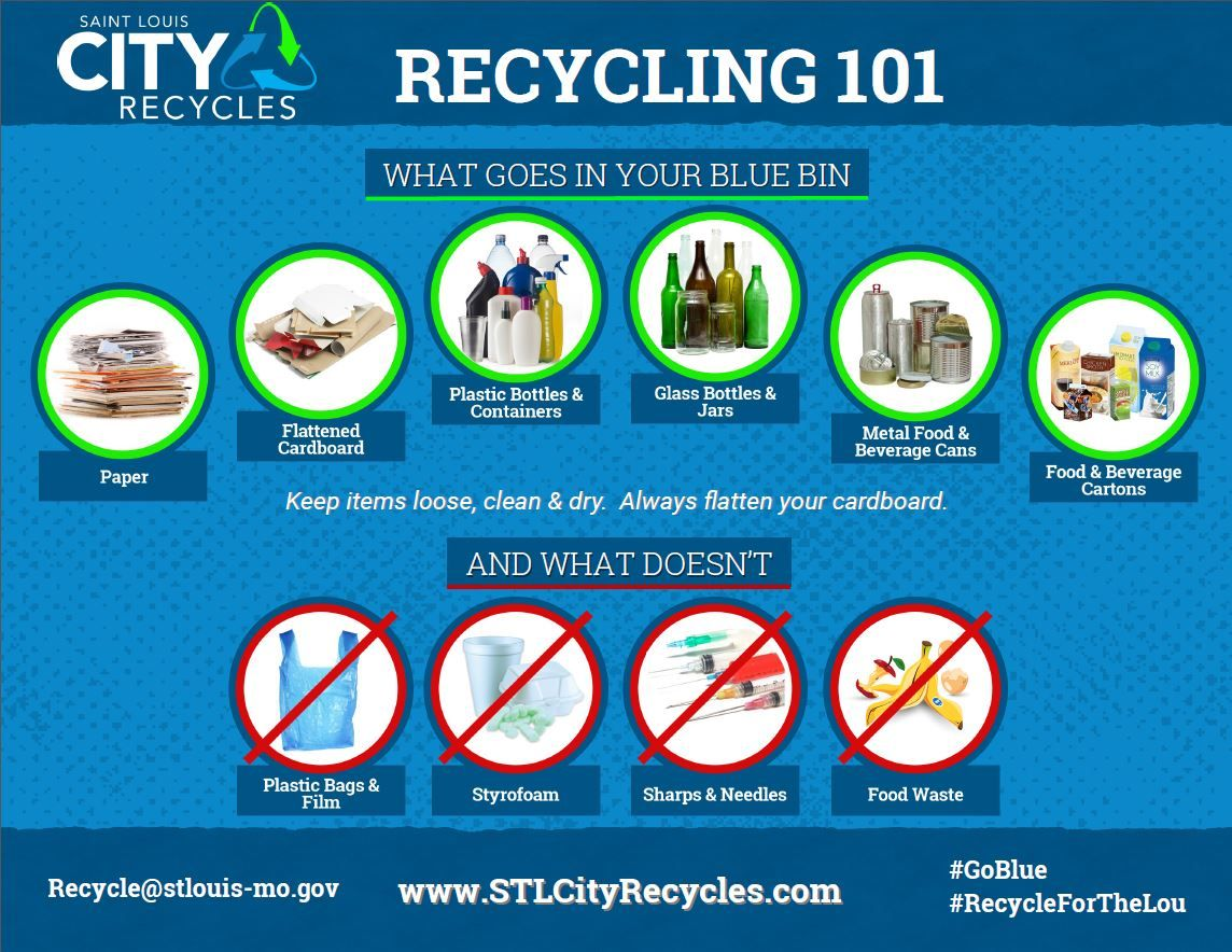 Downloads Recycling Waste Disposal Planet Love