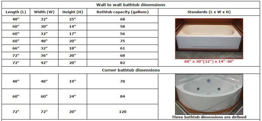 Mobile Home Bathroom Guide | Mobile Home Makeovers | Pinterest ...