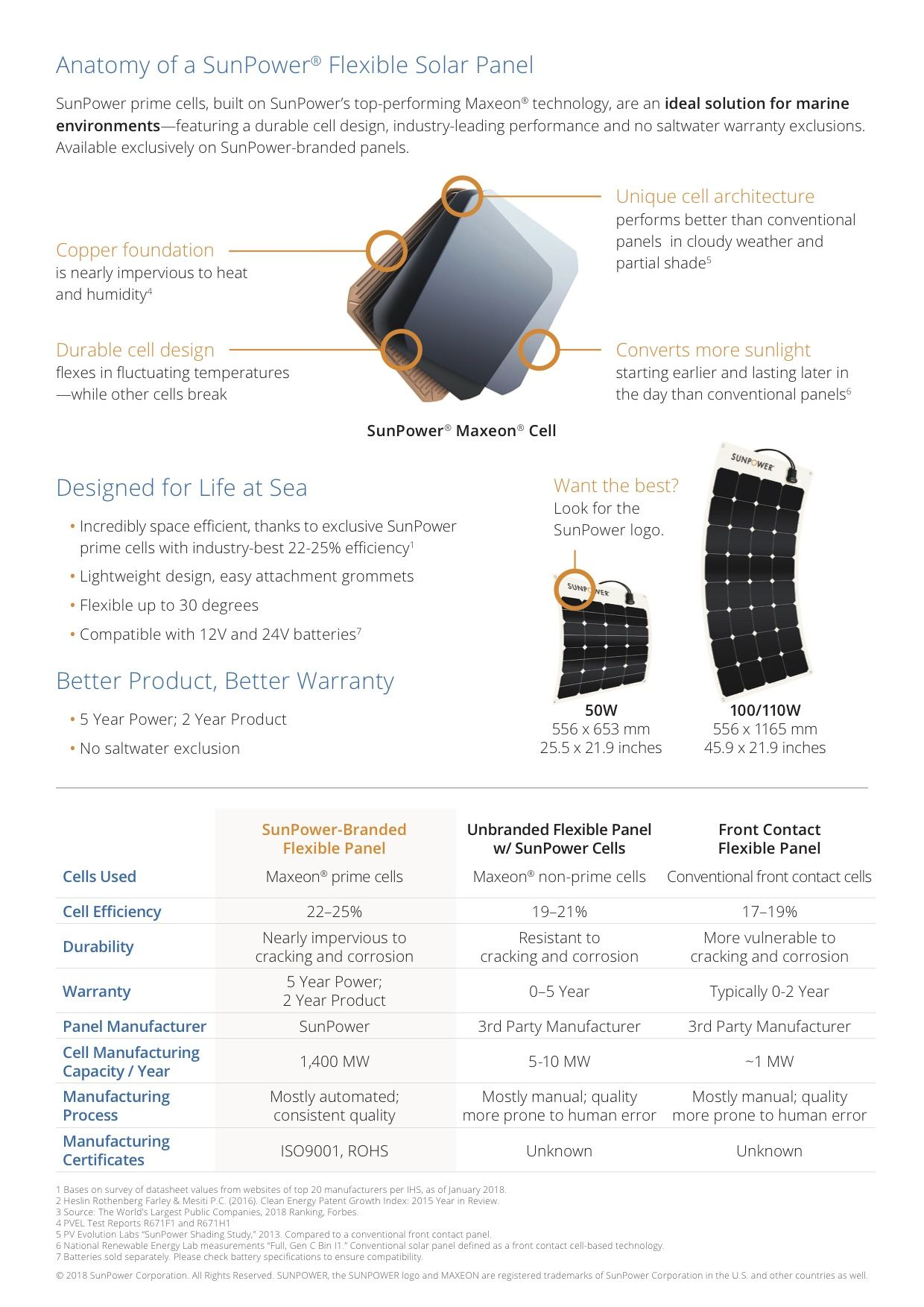 Page 2 of 2  Find out more on how the SunPower branded flexible