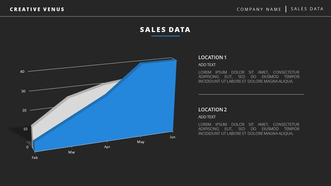 How to Design Area Chart Graph for Dashboard in Microsoft PowerPoint ...