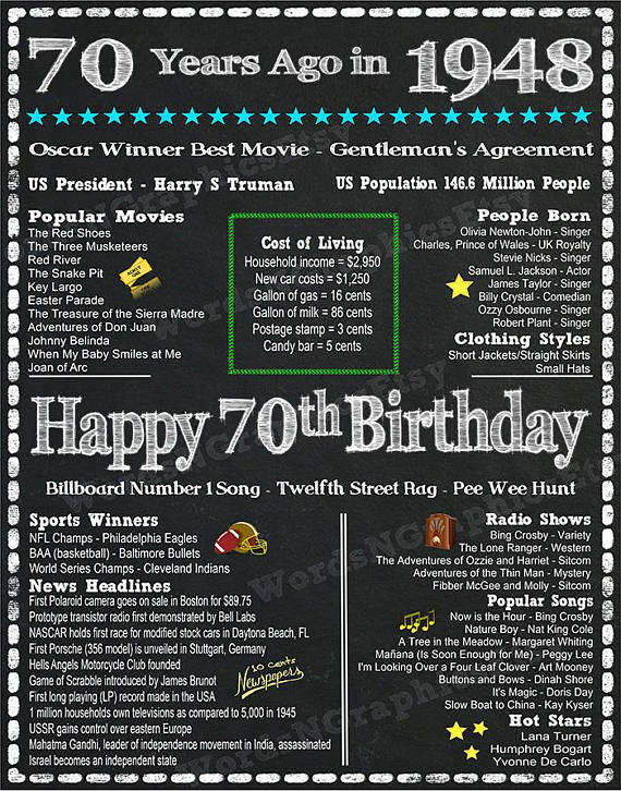 70 Years Old Fun Facts 1948 Year You Were Born Back In 70th Birthday