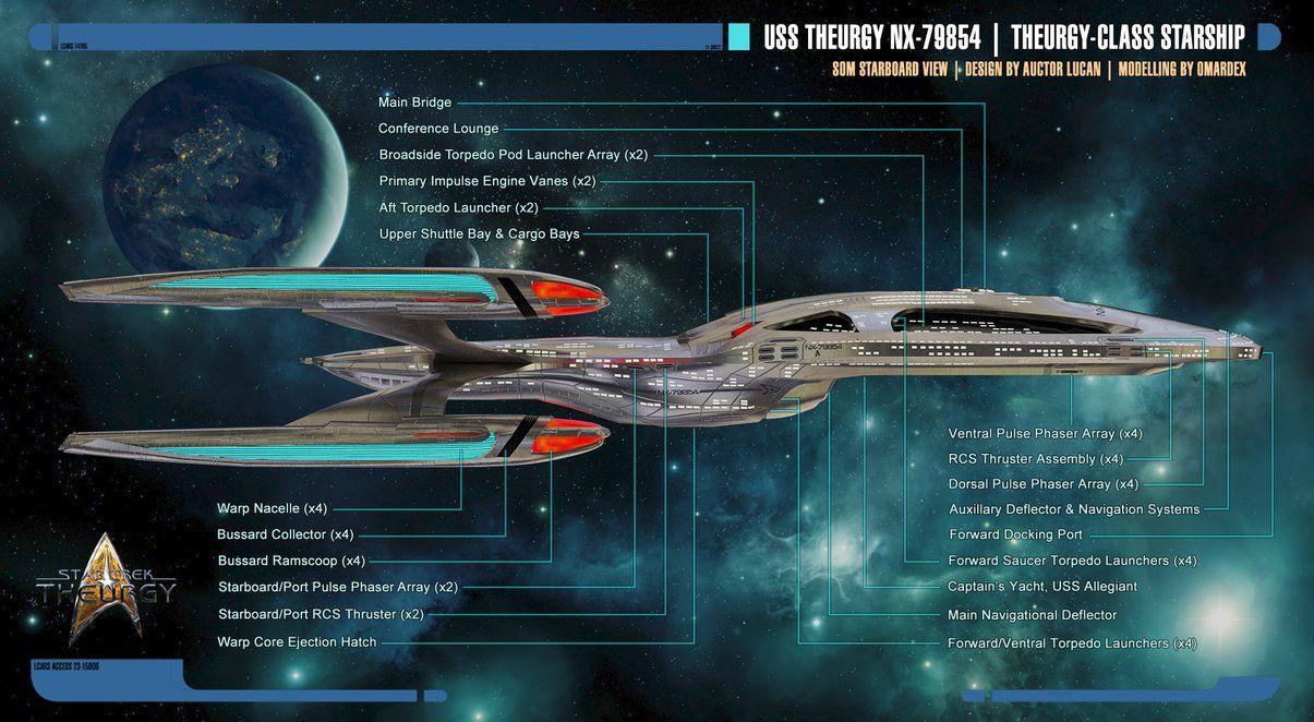 Starship Schematics on macross sdf-1 schematics, train schematics, cylon fighter schematics, space schematics, starbase schematics, mecha schematics,