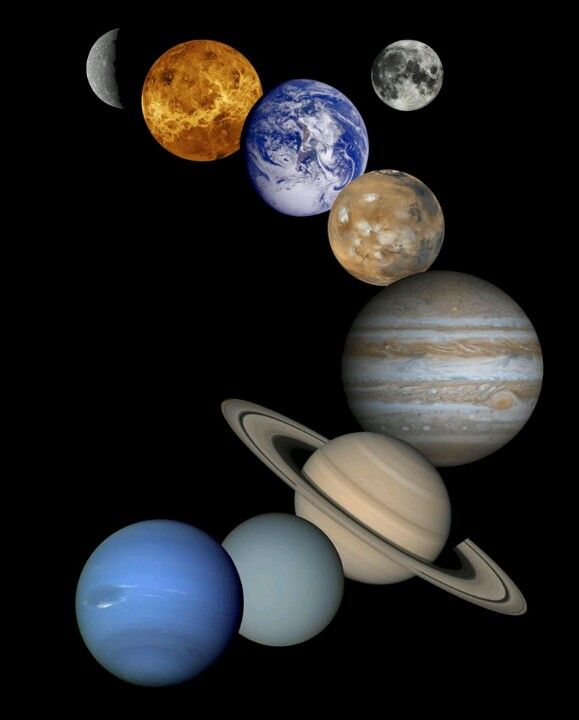 Actual Hubble Photos Of The Planets Put Together In Their Order