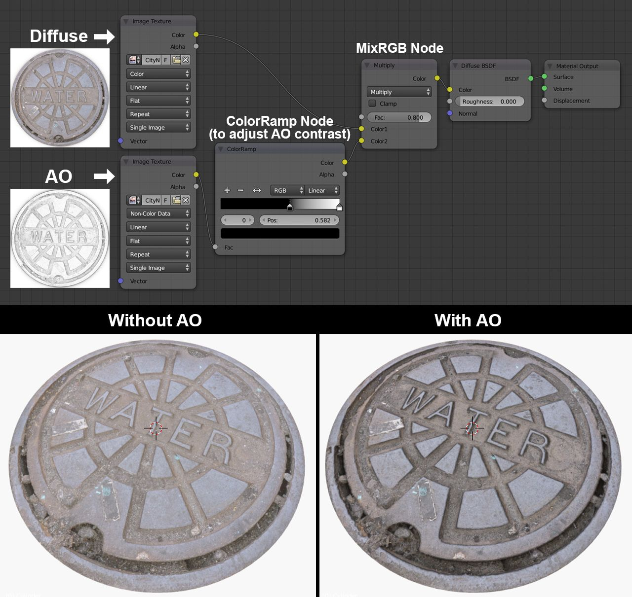 How to use Poliigon Textures in Blender Poliigon's Help