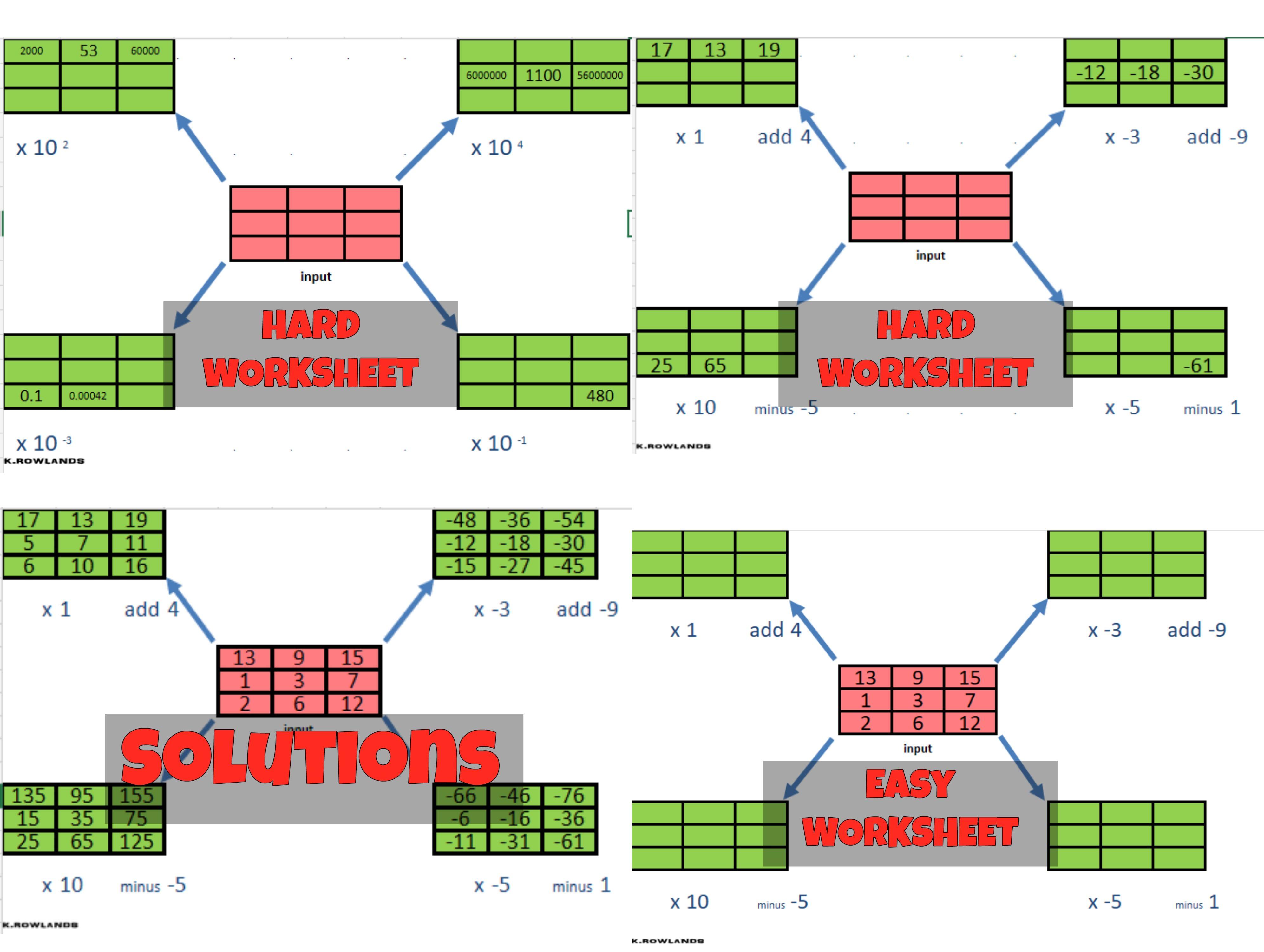 Starter Maths Bundle Function Machine Worksheets