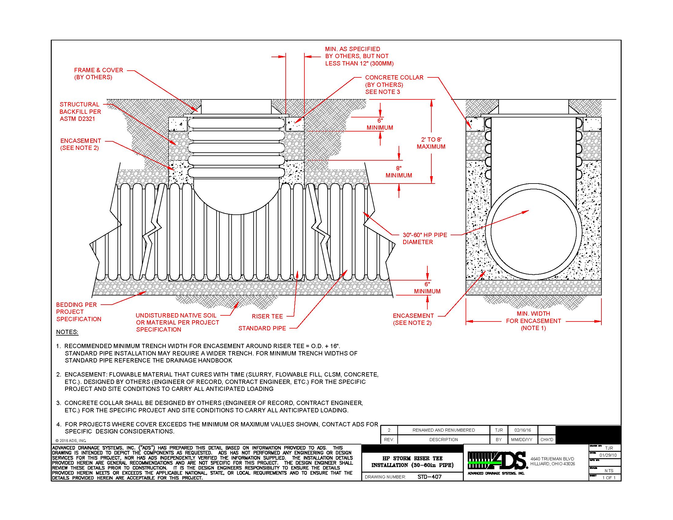 Advanced Drainage Systems Drainage Engineering Garage Dimensions Garage Design