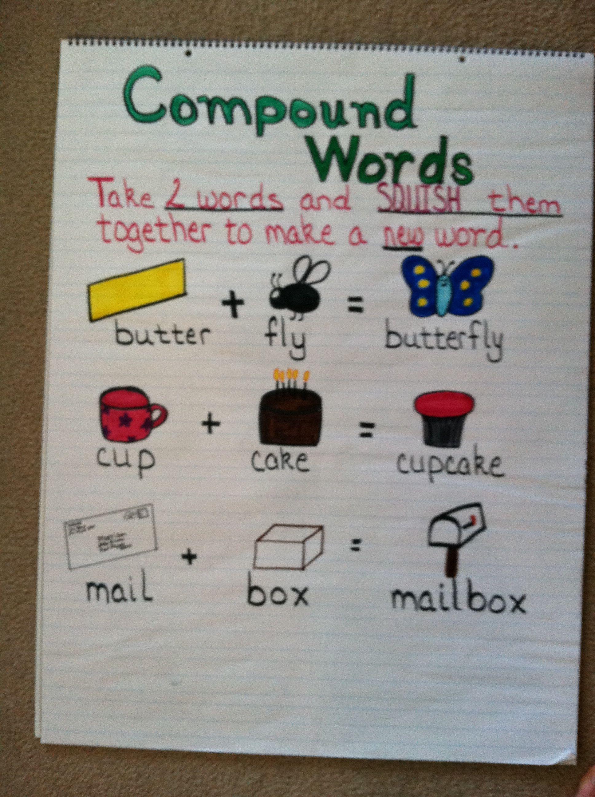 Compound Words Cool Idea