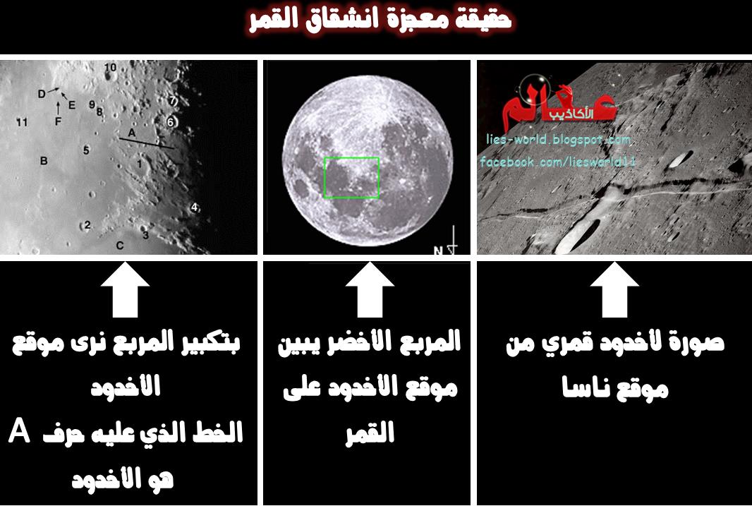حقيقة معجزة انشقاق القمر عالم الأكاذيب World Poster Blog Posts