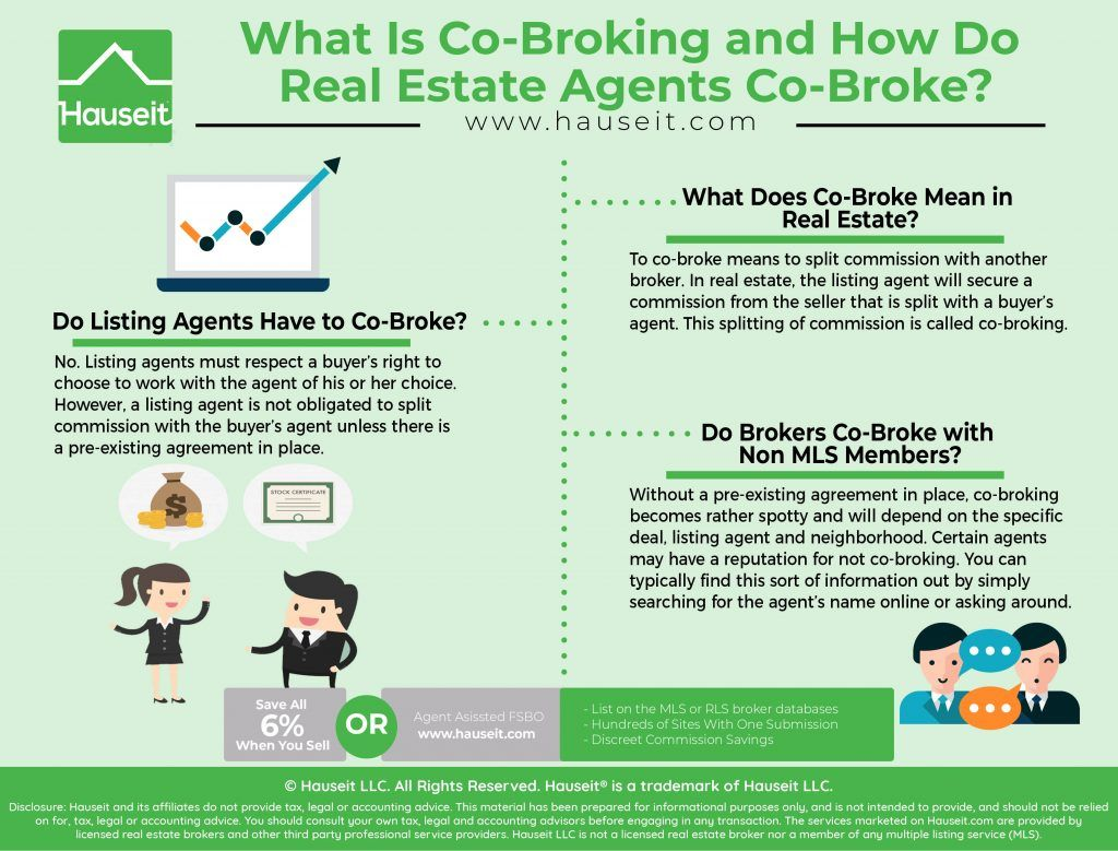 What Is Co Broking And How Do Real Estate Agents Co Broke Real