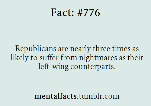 Fact  776:   Republicans are nearly three times as likely to... - http://didyouknow.abafu.net/facts/fact-776-republicans-are-nearly-three-times-as-likely-to