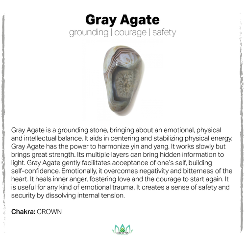 Gray Agate Card 01 Png Gemstone Meanings Gemstones Agate Stone Meaning