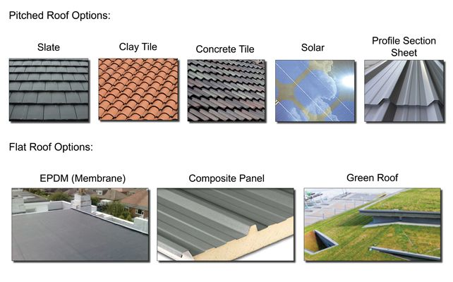 Roofing systems any type and style of roof can be for Different types of roofing systems