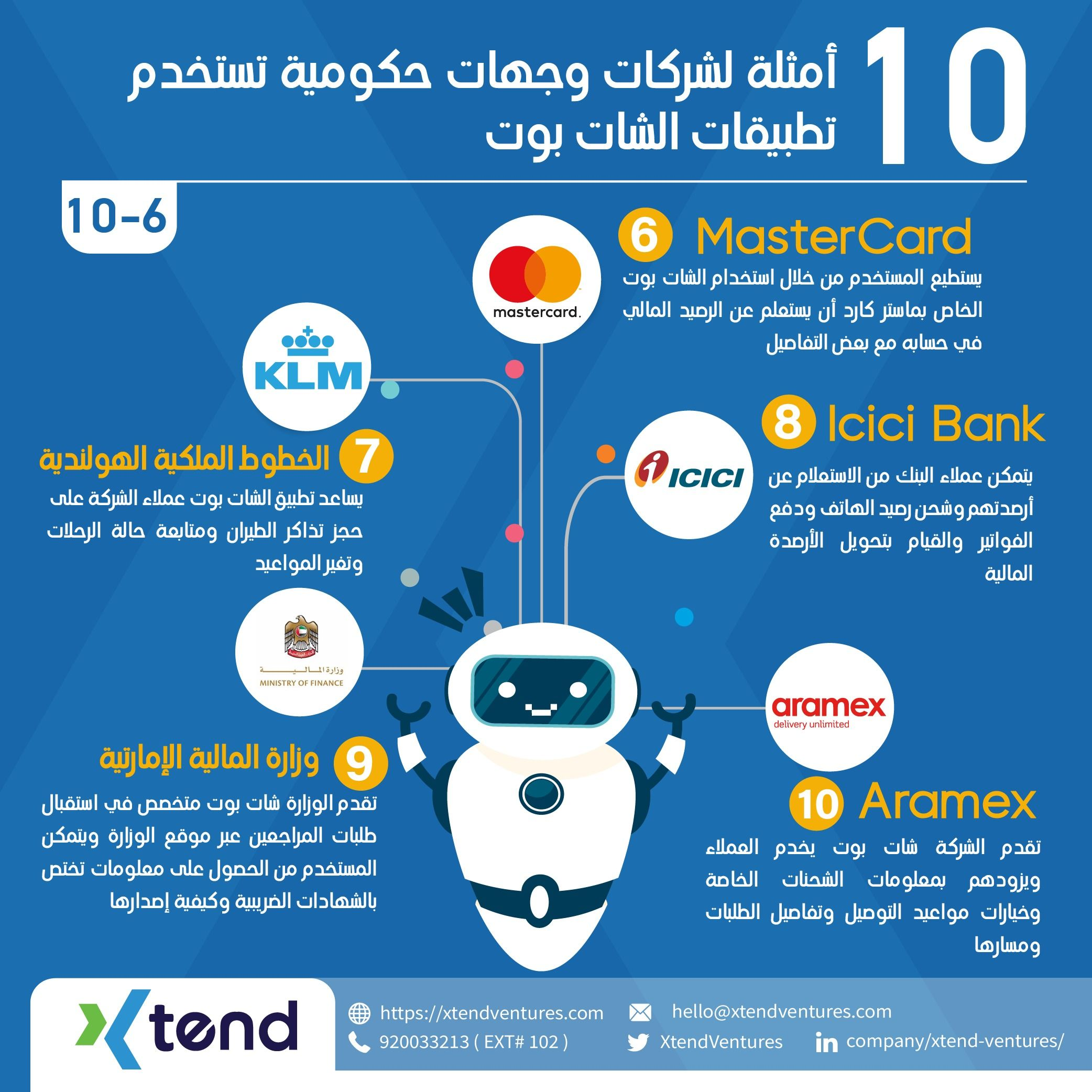 Xtend اكستند On Twitter 10 Things Mastercard Map