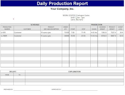 daily production report template sample bakery pinterest template. Black Bedroom Furniture Sets. Home Design Ideas