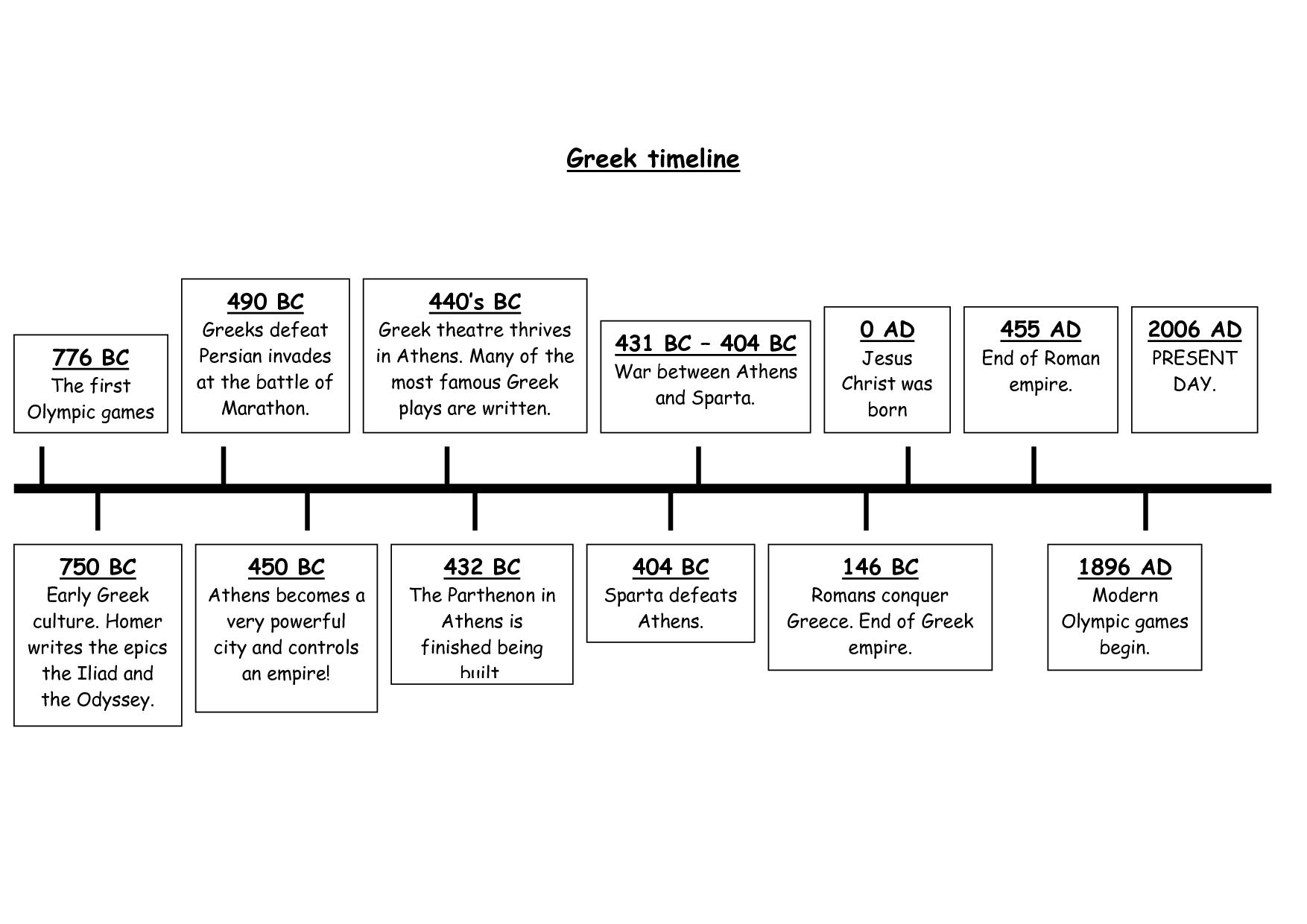 Bc Ad Timeline Worksheet