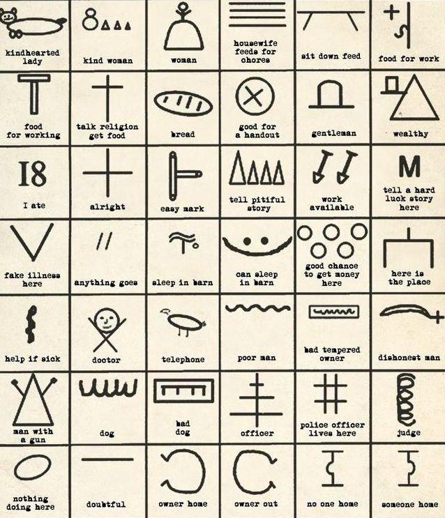 Hobo Symbols Hither And Yon Pinterest Hobo Symbols Symbols