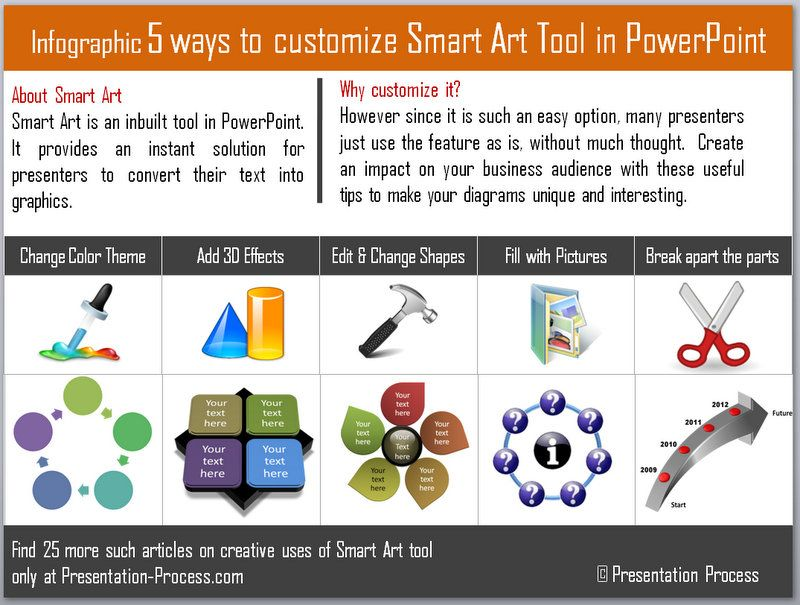 Best Powerpoint Tips Images On   Powerpoint Tips