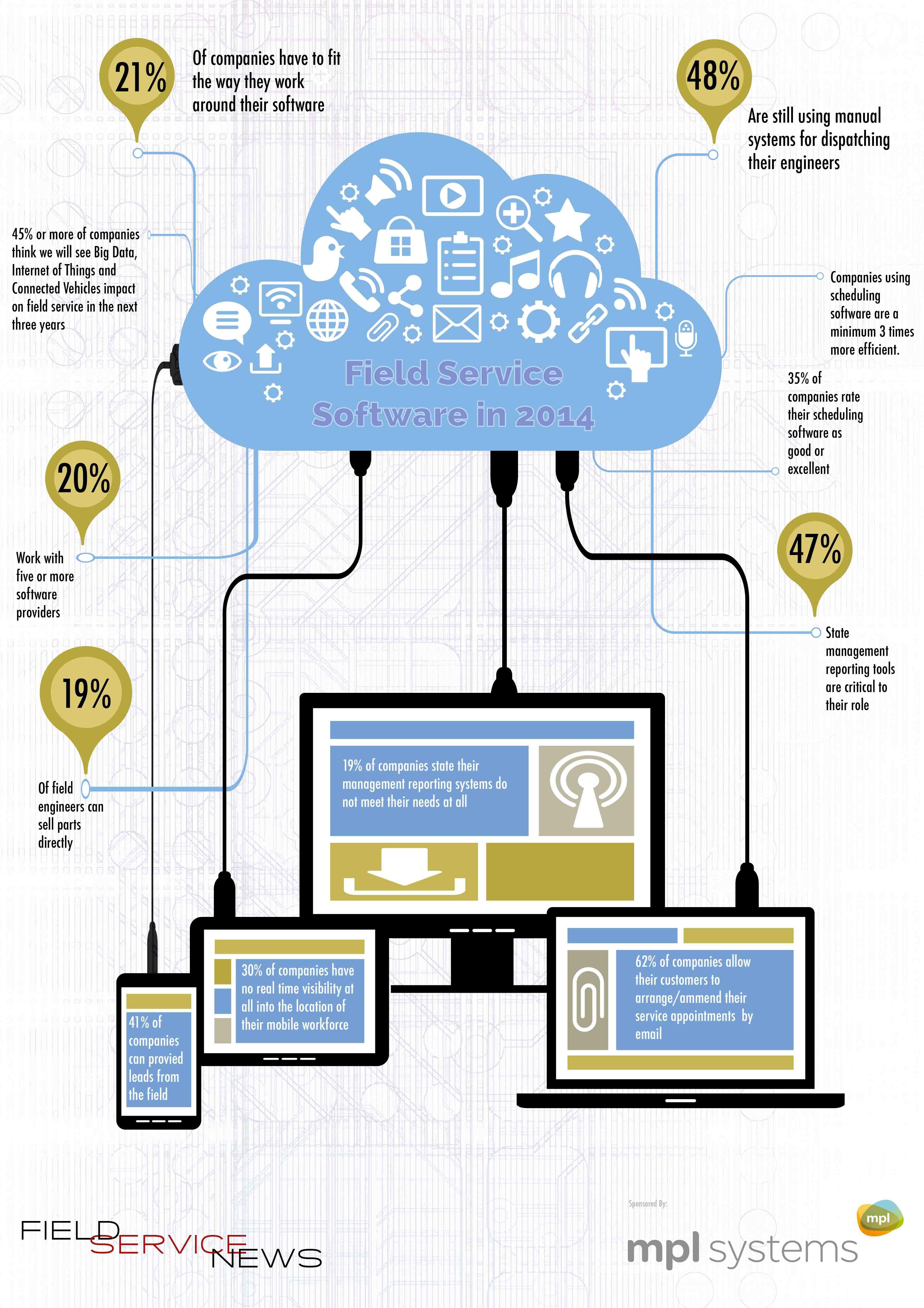 infographic_digi_edition | Tech | Pinterest | Infographic ...