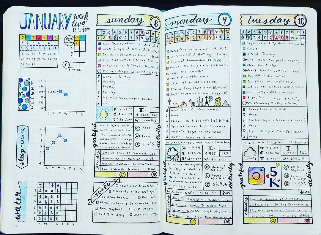 bullet journal weekly layout inspiration bullet journal and planners. Black Bedroom Furniture Sets. Home Design Ideas