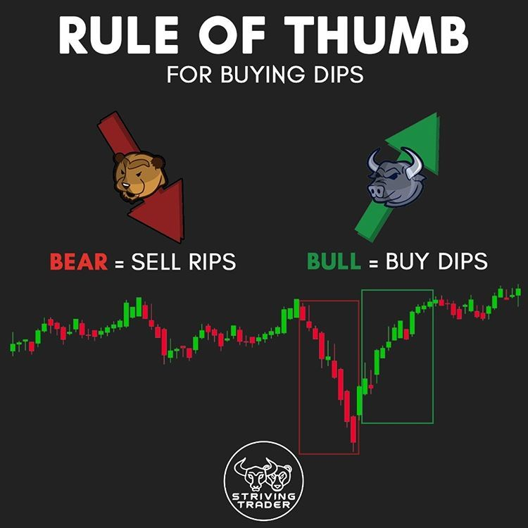 Rule Of Thumb Investing Dividend Value Investing
