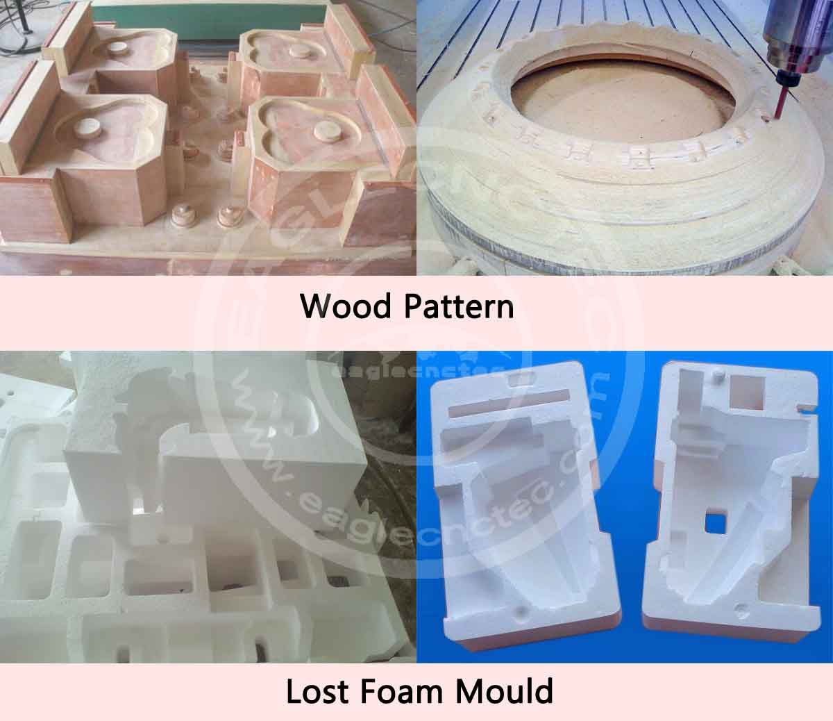 CNC foam milling machines application is for casting industry to
