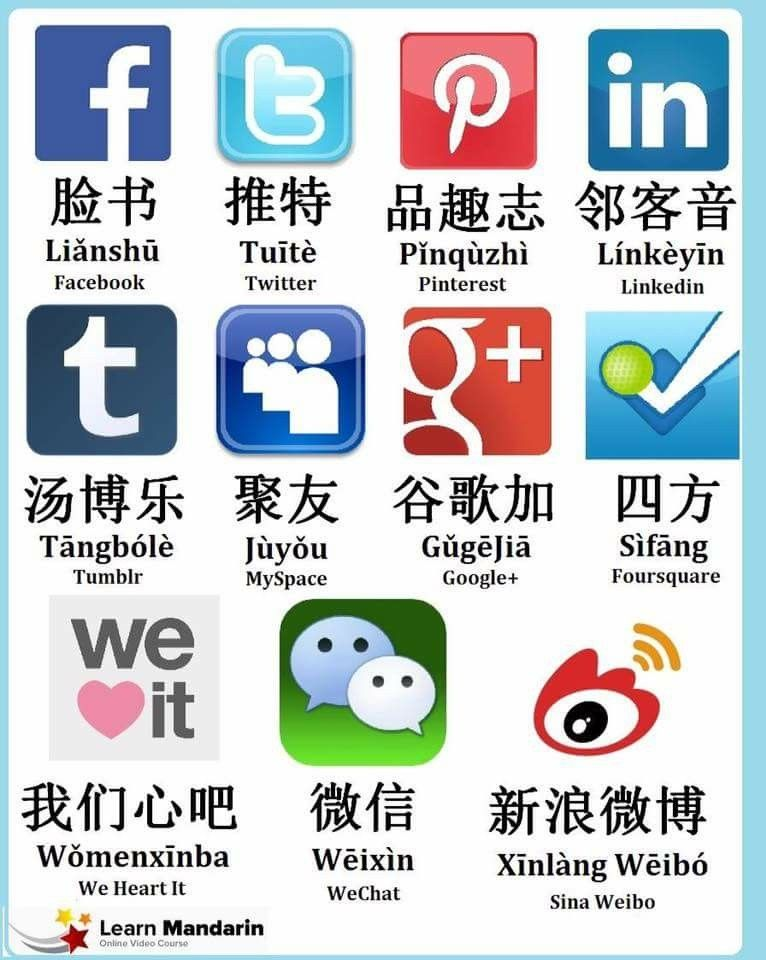 Social chinese language learning mandarin chinese