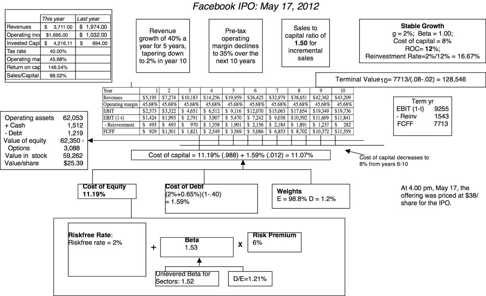 Market Mood Swings Facebook Euphoria Finance Twitter Inc Mood Swings