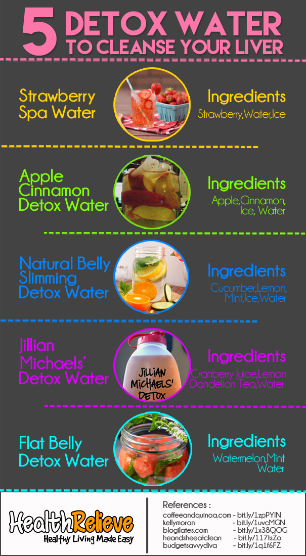 The 25 Best Healthy Liver Ideas On Pinterest Natural