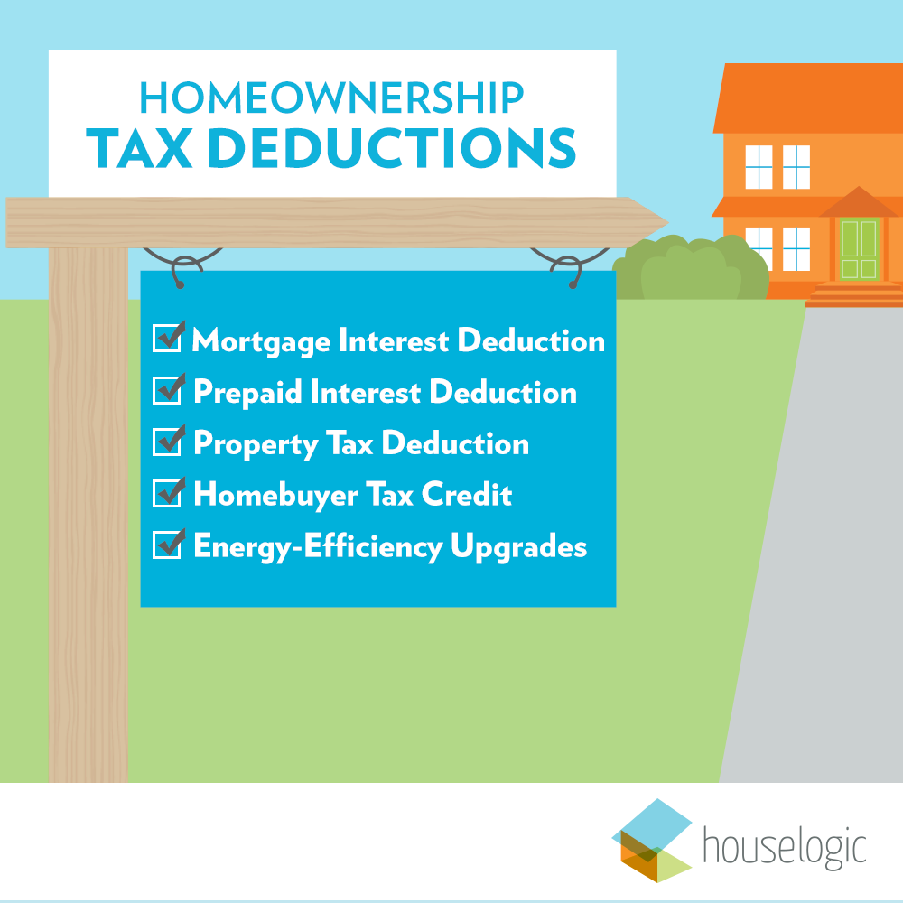 Tax Deductions For Homeowners How The New Tax Law Affects