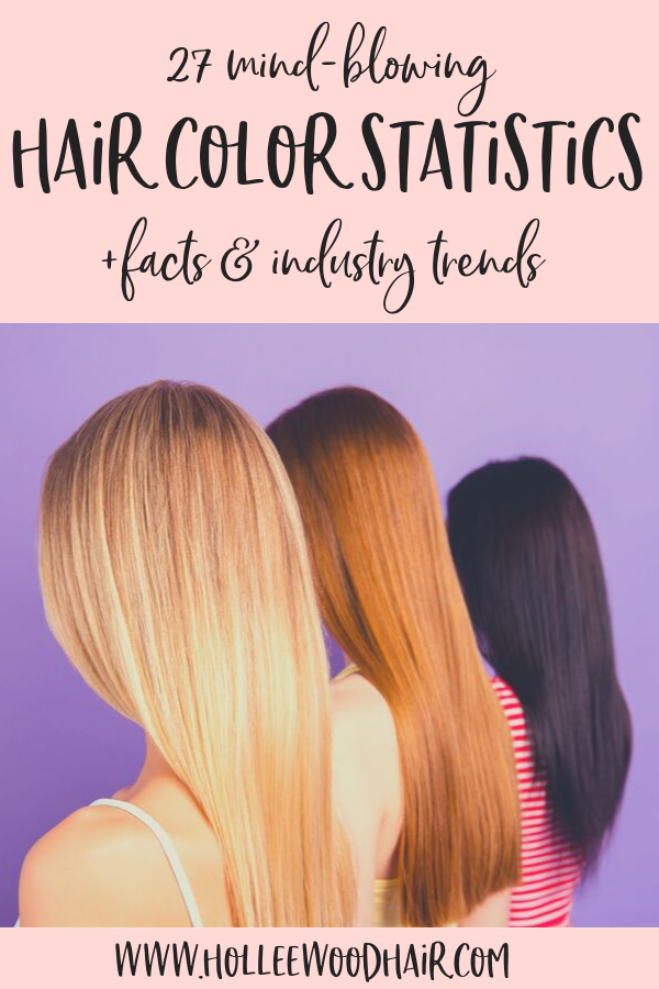 27 Mind Blowing Hair Color Statistics Facts Industry Trends 2020 Most Common Hair Color Hair Hair Color