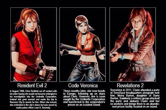 Claire Redfield Resident Evil Game Resident Evil Evil