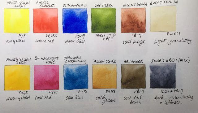 Daniel Smith Watercolor Chart Beginning Watercolor Watercolor