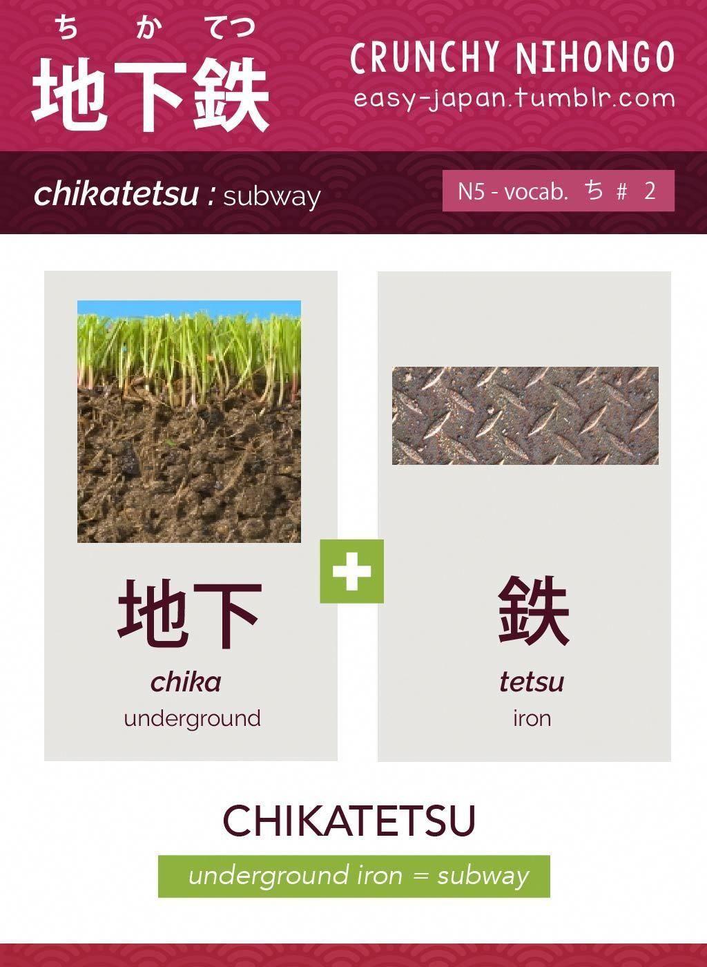 Crunchy Nihongo Learnjapanese