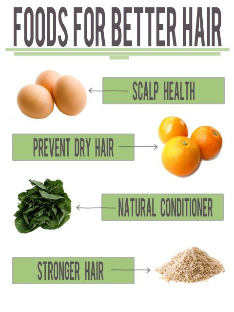7 Day Diet Chart Amp Foods To Eat For Rapid Hair Growth