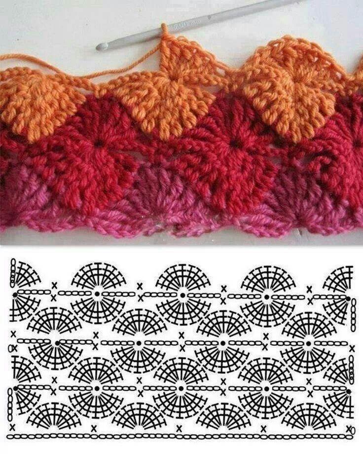 Puntillas a | Puntadas crochet | Pinterest | Puntadas