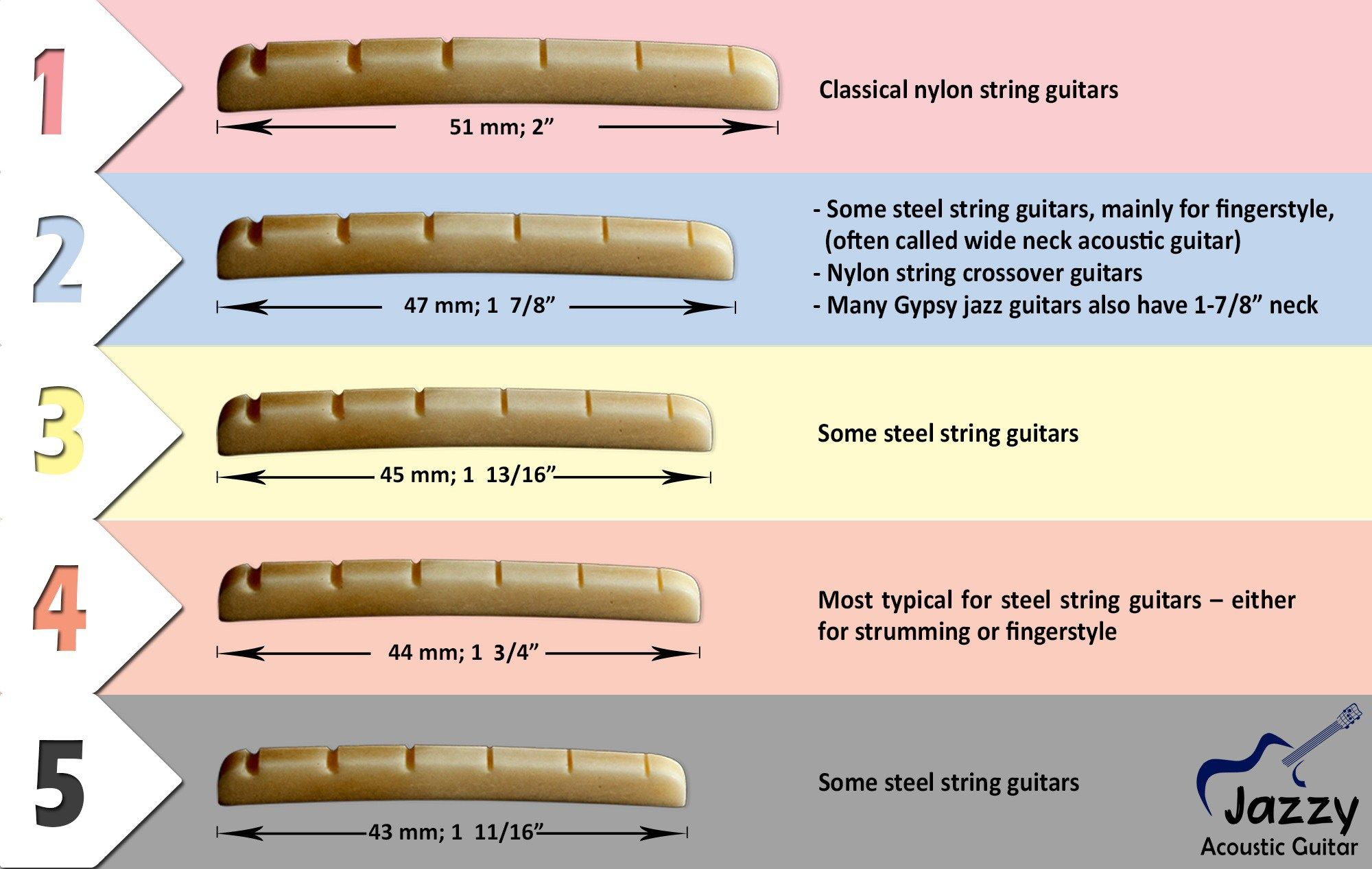 How To Replace The Nut On An Acoustic Guitar Guitar Neck Luthier Guitar Acoustic Guitar