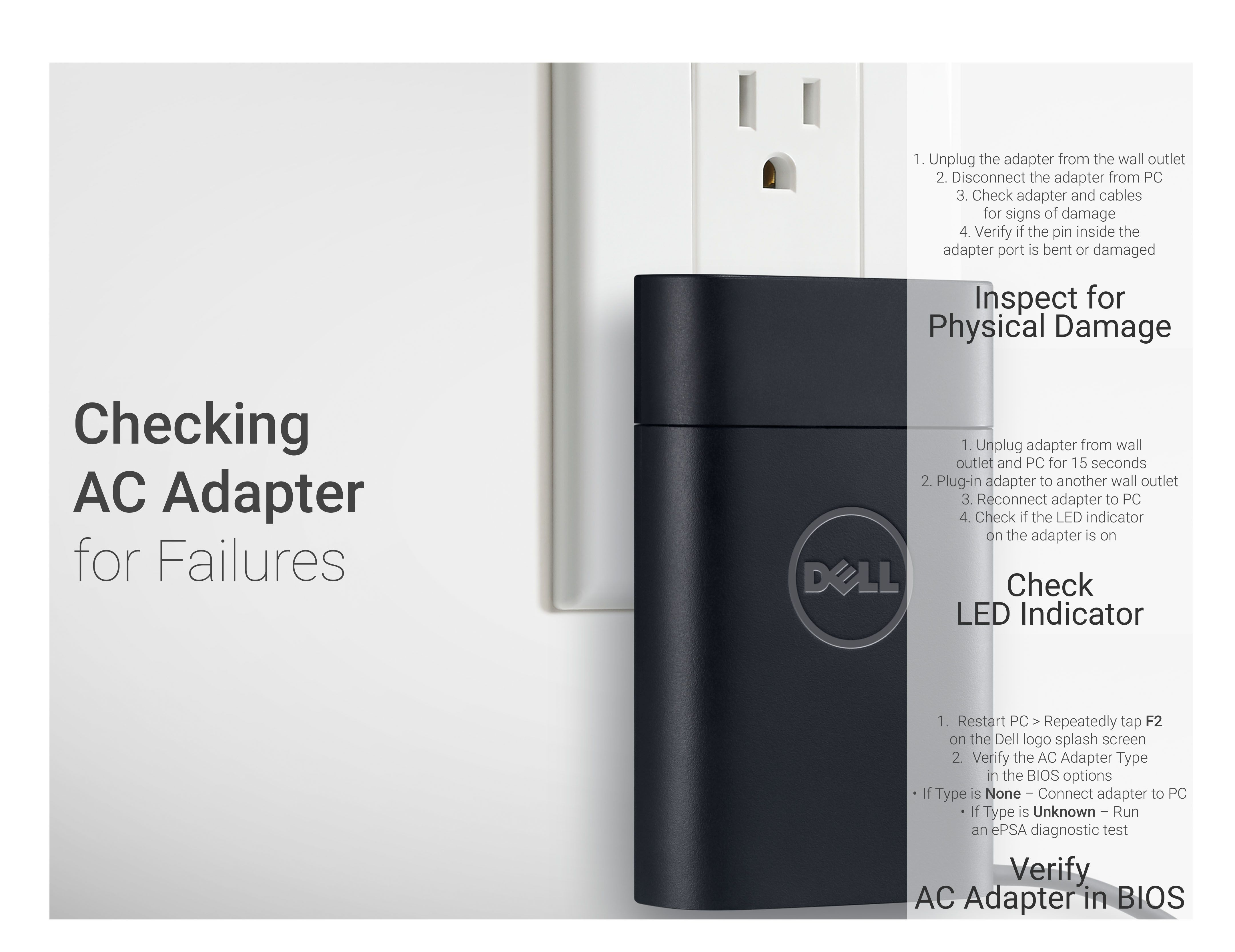 The AC Adapter helps provide the power to your laptop and mobile