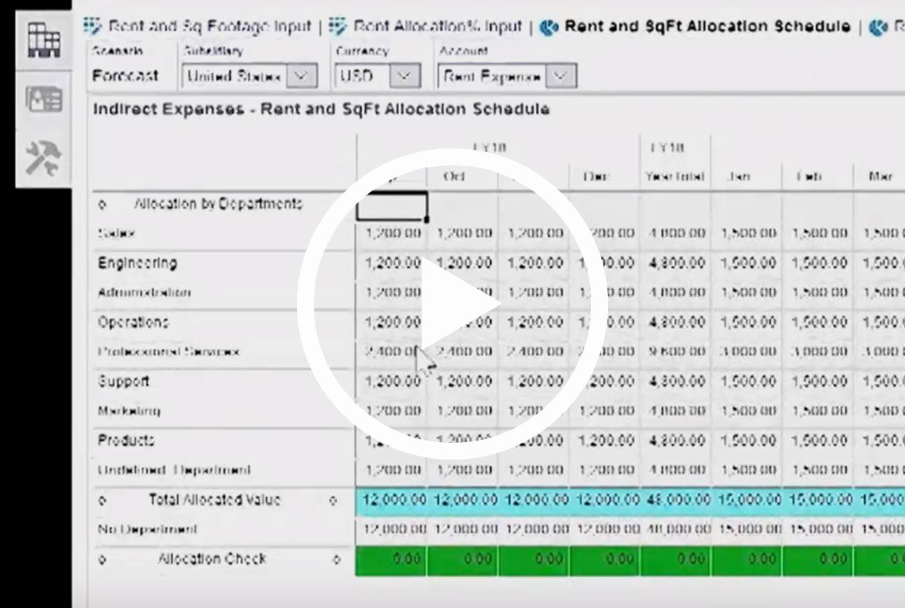 Profit and Loss Projection Template Beautiful Financial