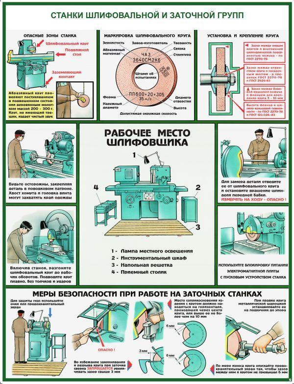 Инструкция токаря по технике безопасности