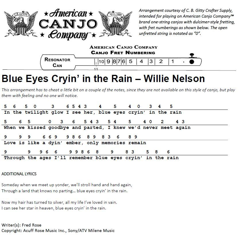 Willie Nelson - Blue Eyes Crying in the Rain | Acoustic guitar ...
