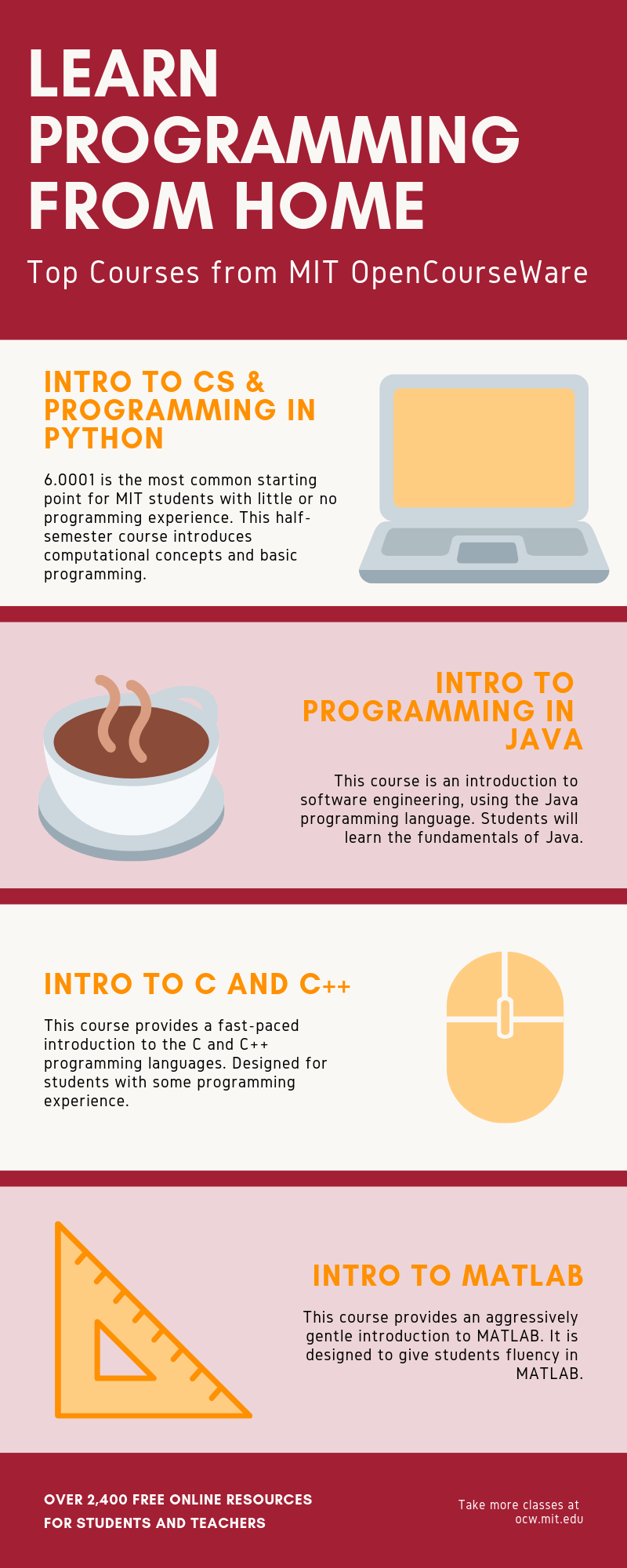 Free introductory programming courses from MIT to take