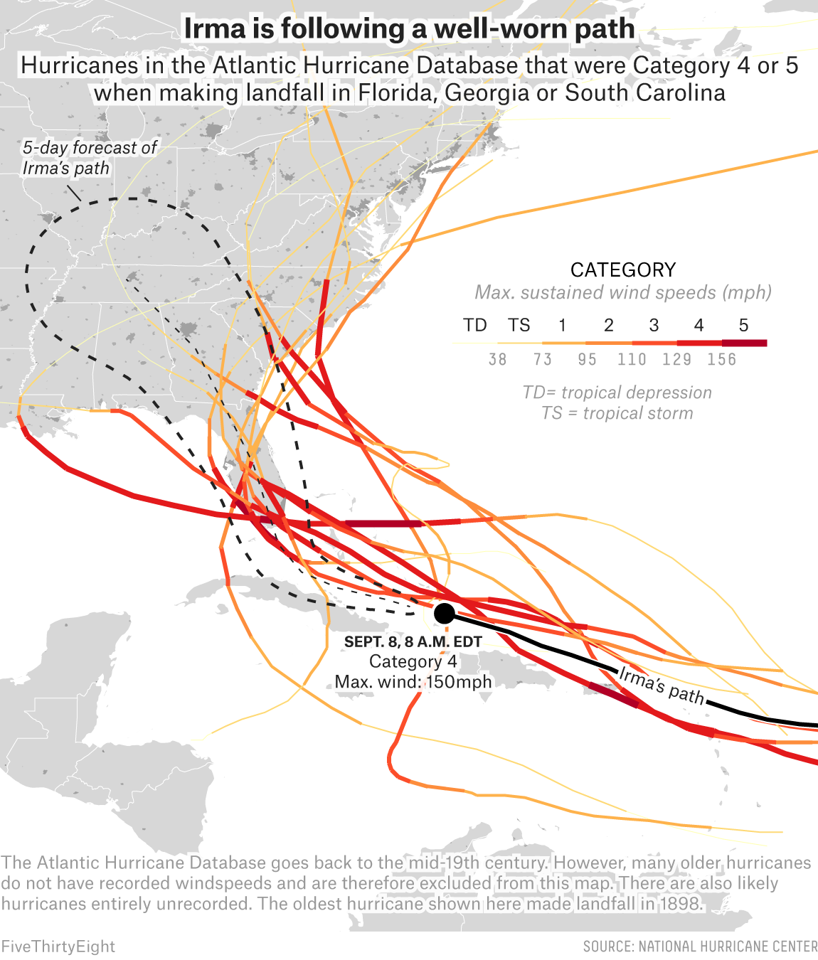 hight resolution of atlantic hurricane line chart paths pathways