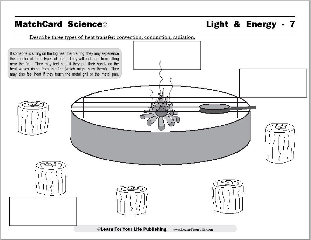 Convection Conduction Radiation | Co-op Thermal Energy | Pinterest ...