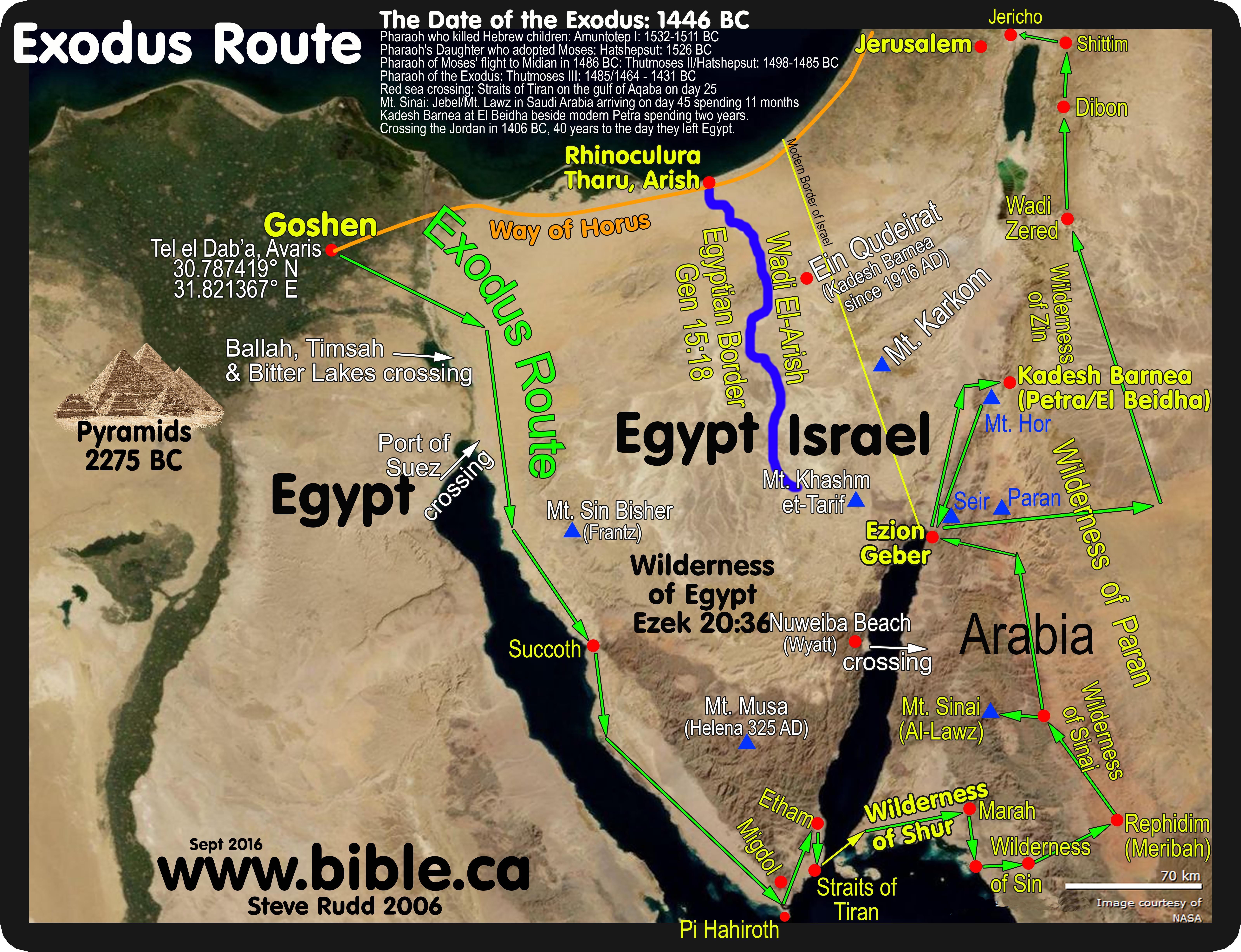 Israel: Archaeology
