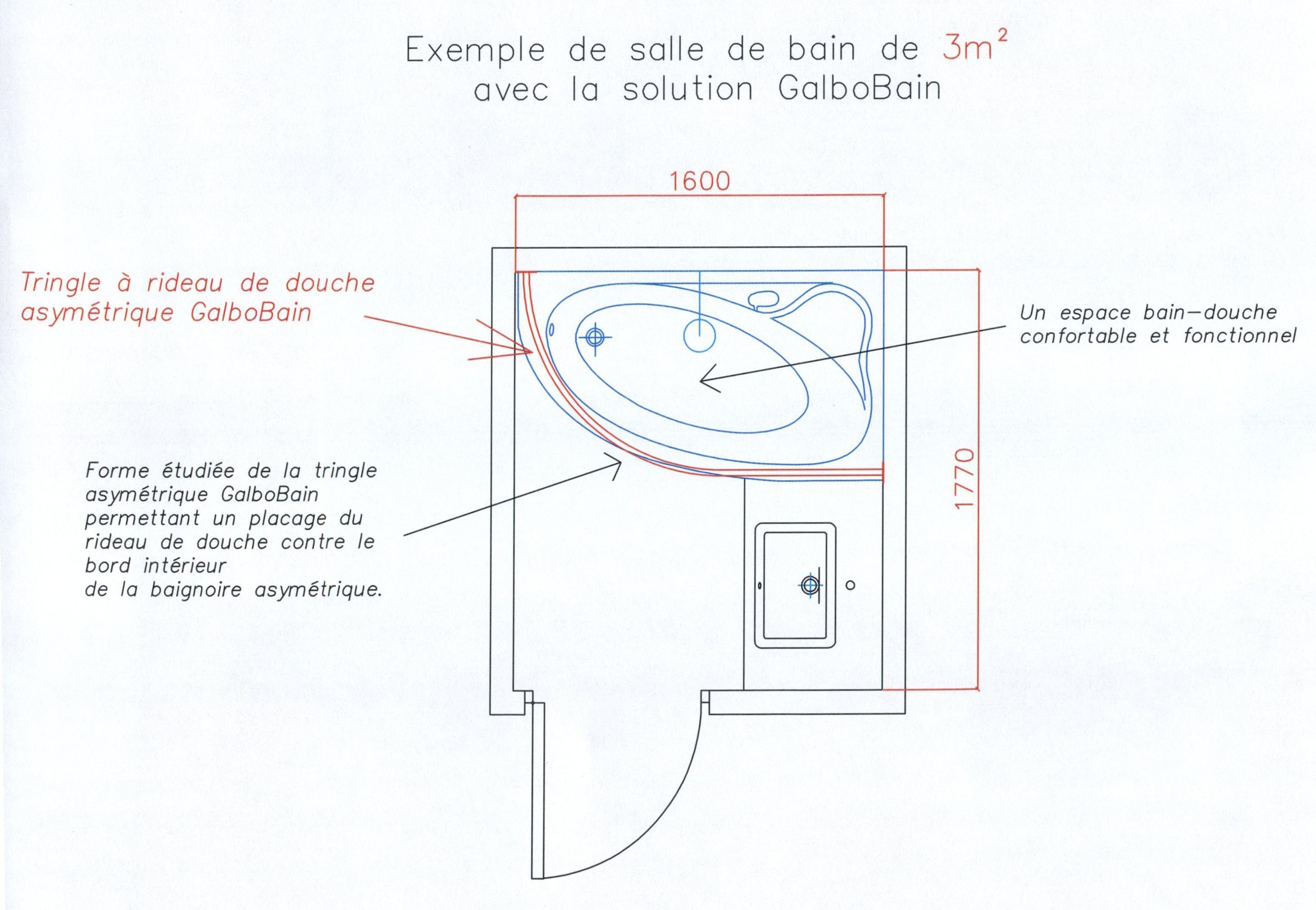 La baignoire asymétrique, appelée aussi baignoire gain de place s ...