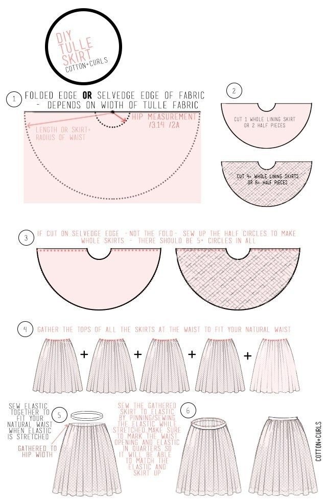 DIY tulle skirt!   Sew Need To Do!   Pinterest   Costura, Patrones y ...