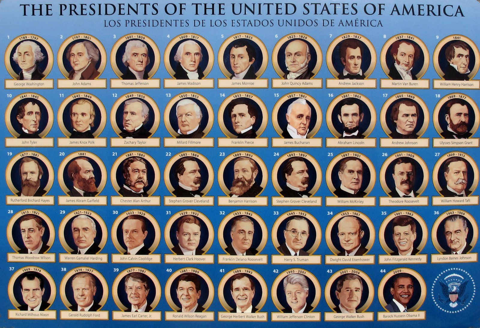 Image result for past presidents of america photos